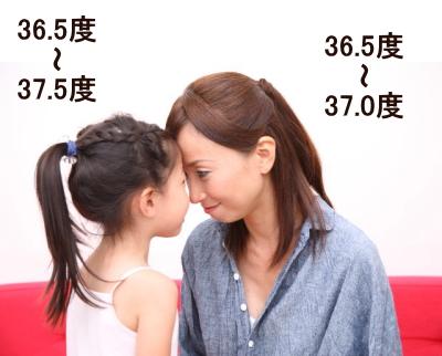 子供と大人のベストな体温