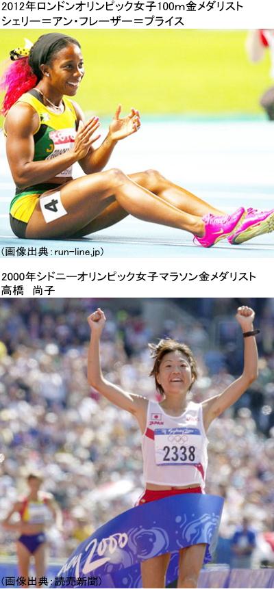 100m走の選手とマラソンの選手