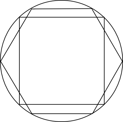 円に内接する正6角形と正方形