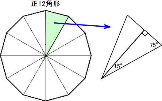 正12角形の直角三角形分割