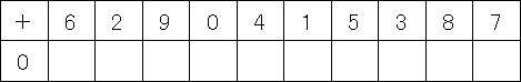 10マス計算(足し算+0)