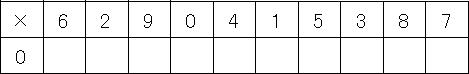 10マス計算(掛け算×0)