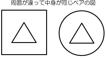 周囲が違って中身が同じペアの図