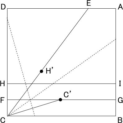 角の三等分線の説明図-3