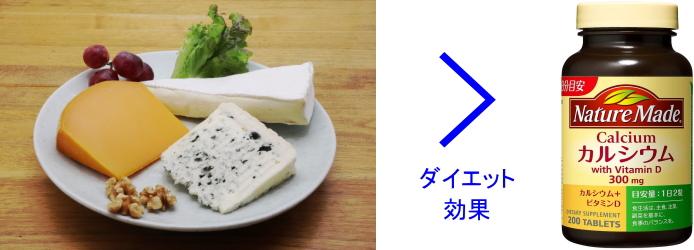 チーズとカルシウムサプリ
