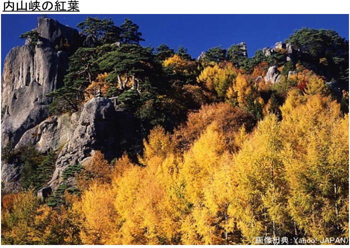 内山峡の紅葉