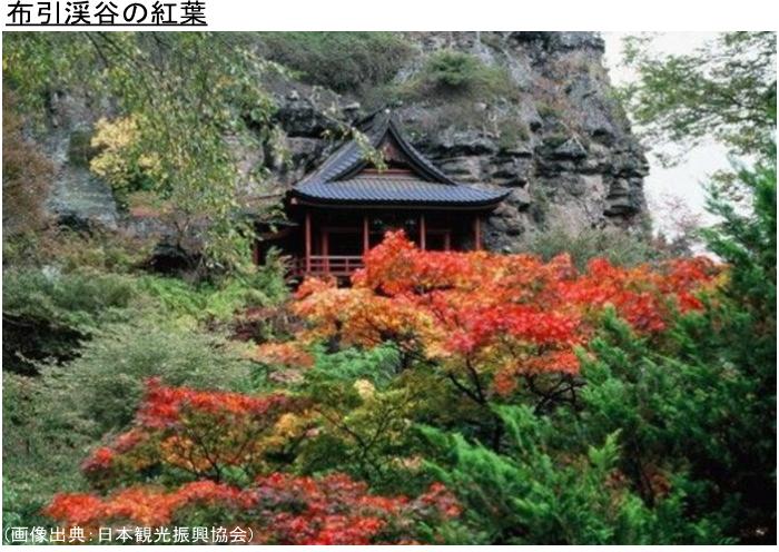 布引渓谷の紅葉